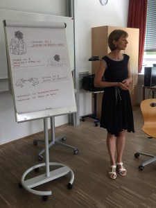 Christine Leimer Kommunikationstraining – HAK Bad Ischl